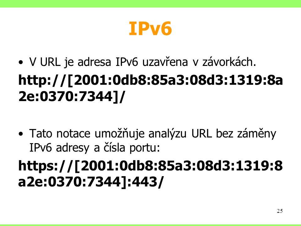 IPv6 http://[2001:0db8:85a3:08d3:1319:8a2e:0370:7344]/